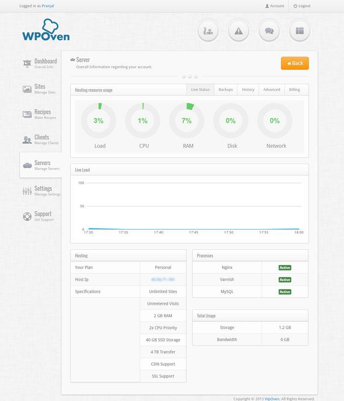 WPOven idle server usage