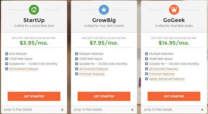 plan pricing siteground wordpress hosting review